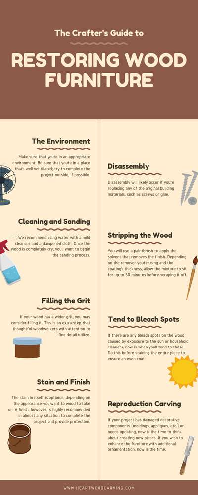 the crafter's guide to restoring wood furniture infographic
