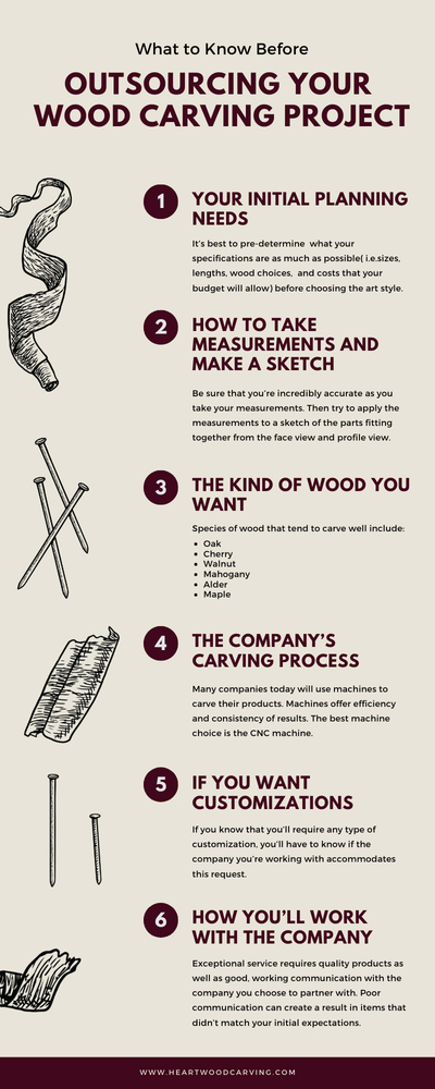 What to Know Before Outsourcing Your Wood Carving Project infographic