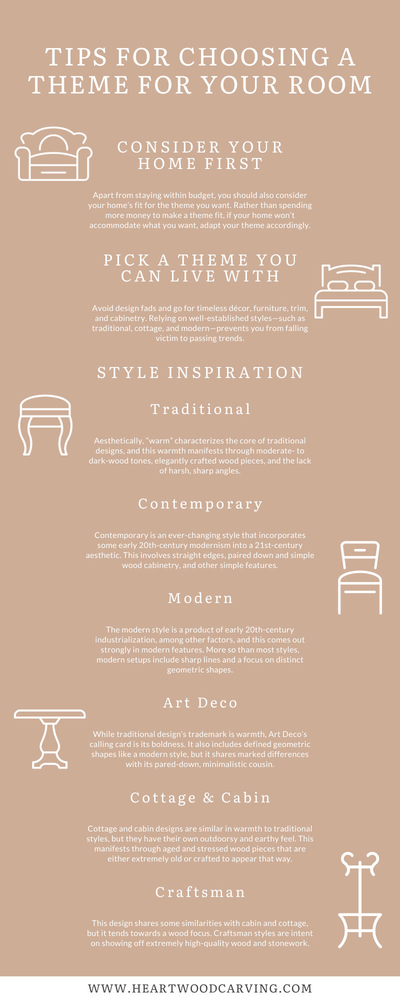 Tips for Choosing a Theme for Your Room